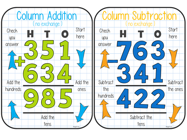 Column Addition and Subtraction