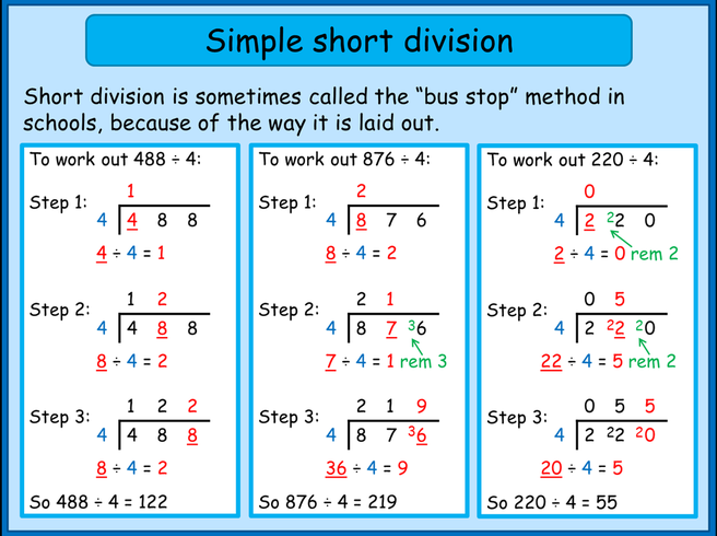 Short Division Method