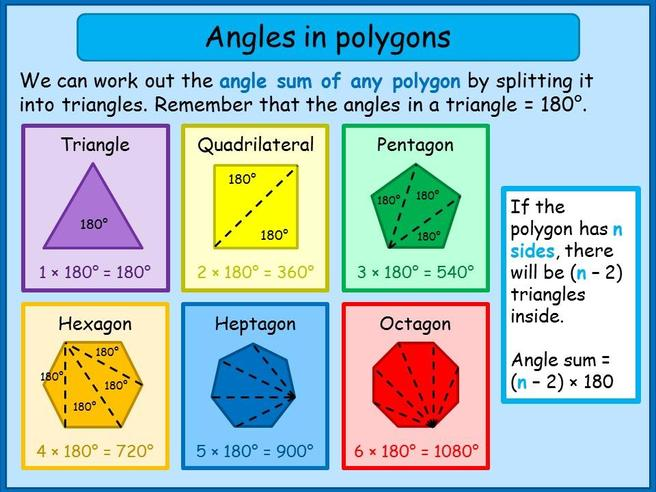 Calculating Angles in 2D Shapes