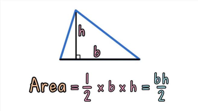 Calculating Area of Triangles