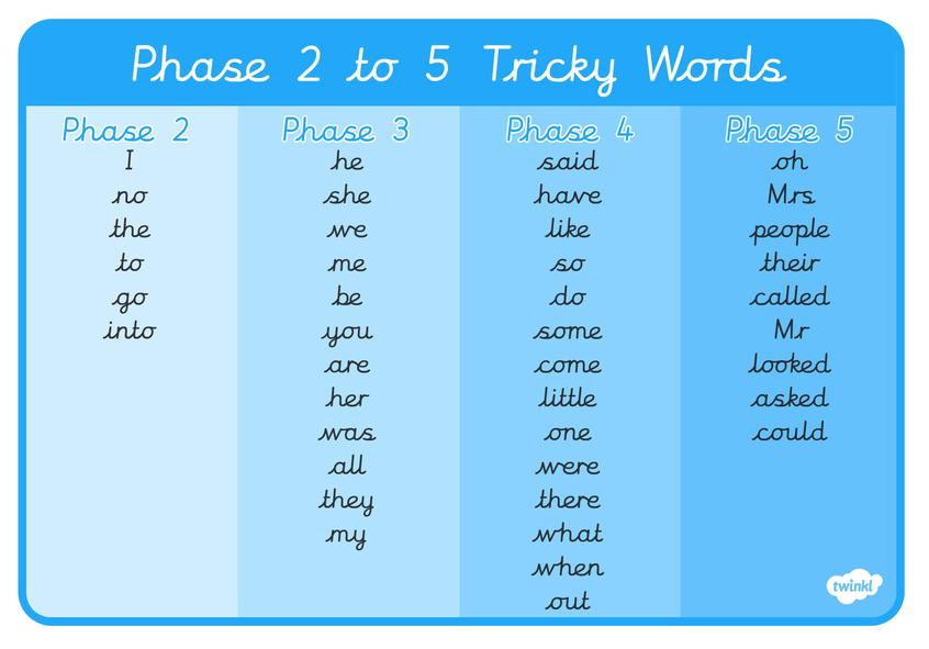 Phase 2 to 5 Ticky Words