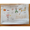 Archie's super Read and Draw for C and G