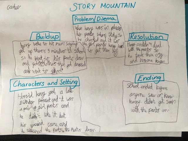 CR story mountain. Well done!
