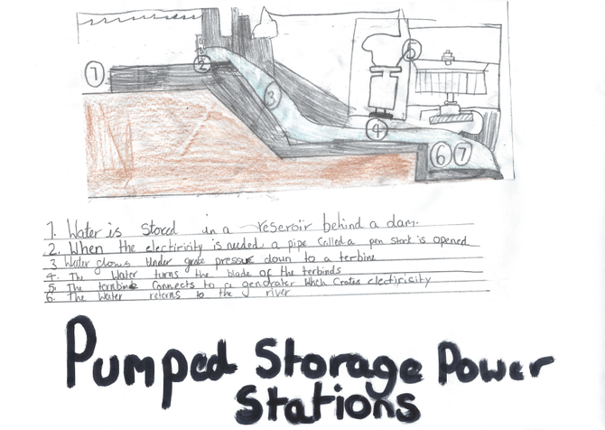 A Pumped storage station excellently explained IC!