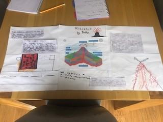 BB Volcano work
