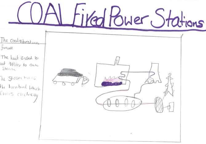 Coal Power Stations by IC - brilliant work