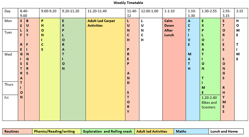 Oak class weekly timetable Autumn 1