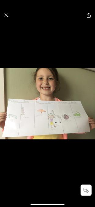 Super drawings of the animals Harriet.