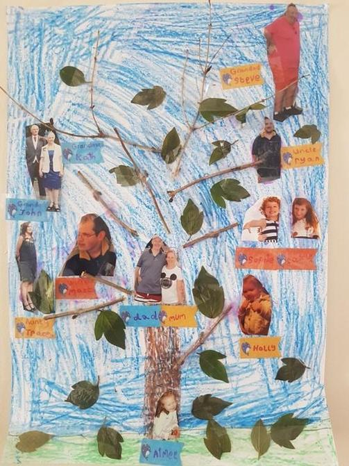 An outstanding family tree from Aimee!