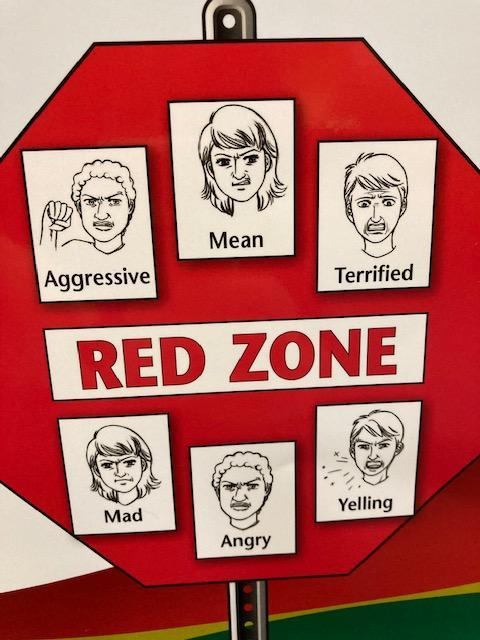 Let's try and keep away from the RED Zone.
