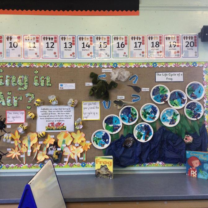 Look at all our fabulous learning from last half term.