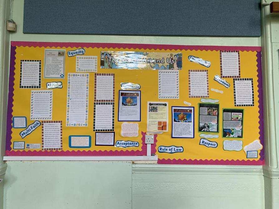 Our hall display links rights to world events