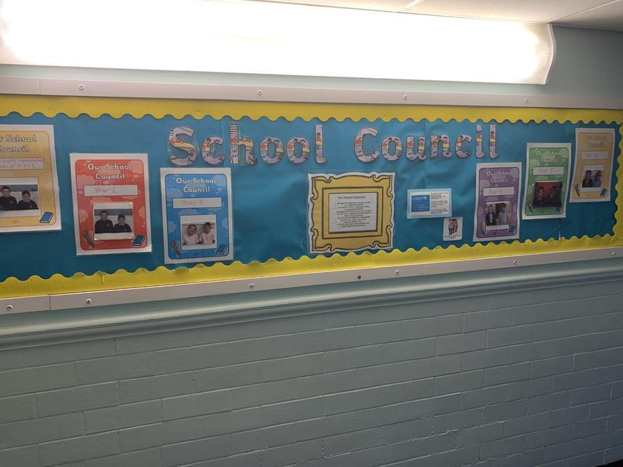 School Council gives pupils a voice (Article 12)
