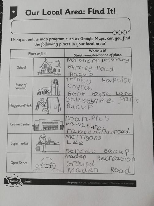 Elsie's geography is fab today!