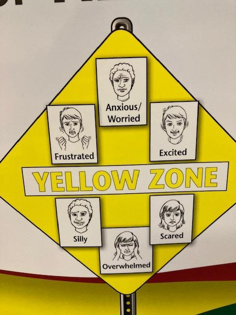 YELLOW Zone can mean our learning gets interrupted.