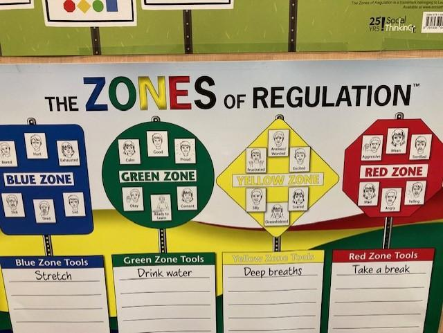 The zones are displayed in our classroom.