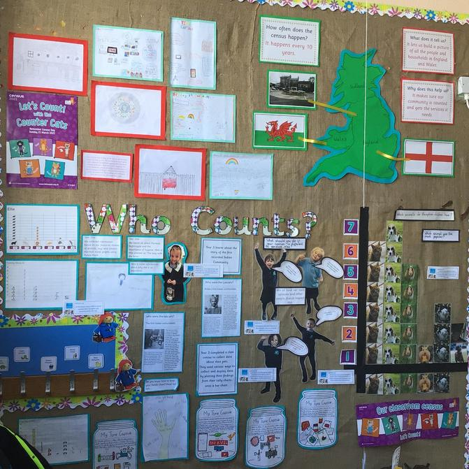 We completed lots or Census Day activities across school.