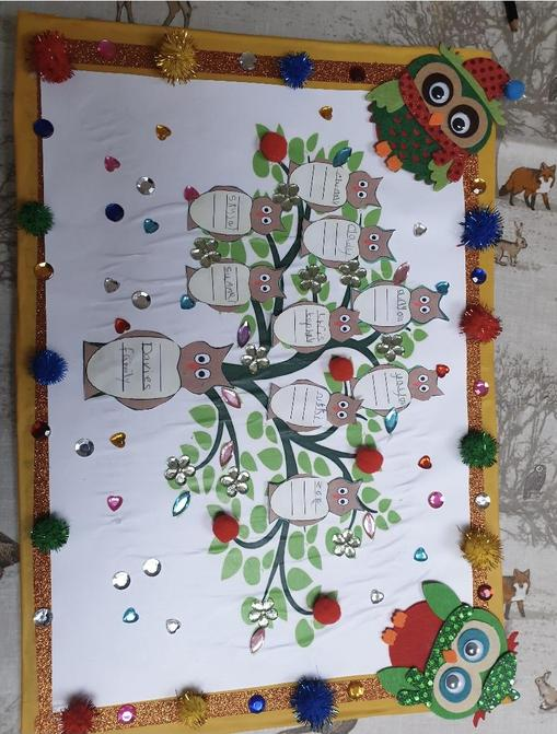 Olivia's great family tree.