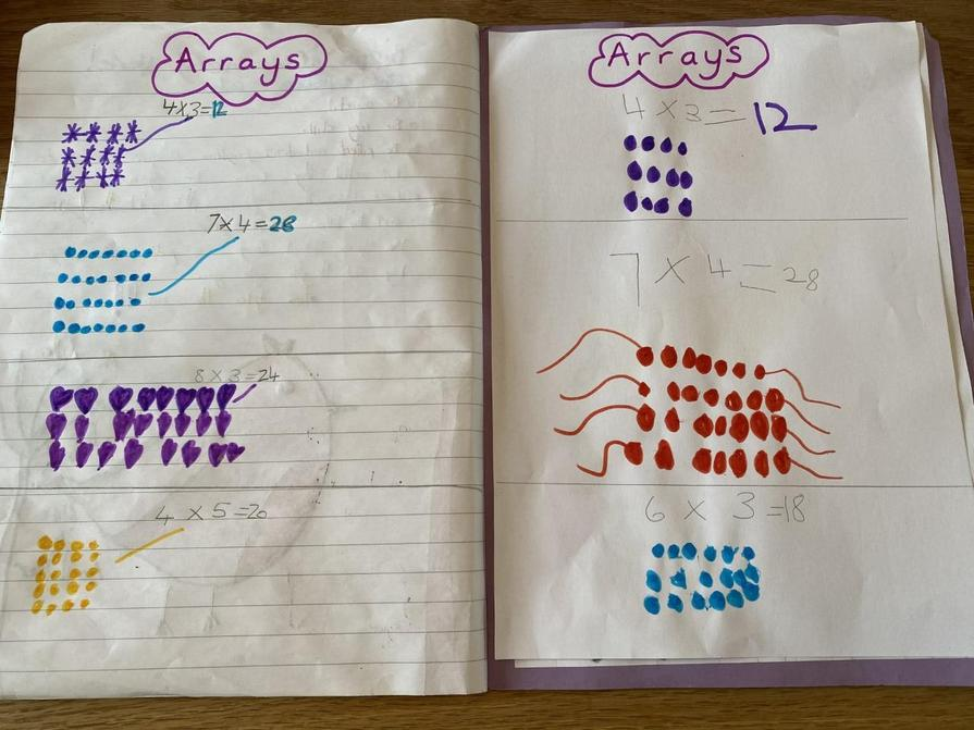 Olivia and Sophia busy with arrays