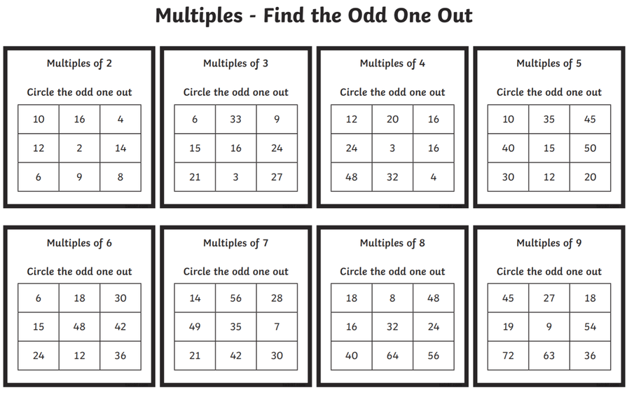 A multiple is a number in that times table - which don't belong?