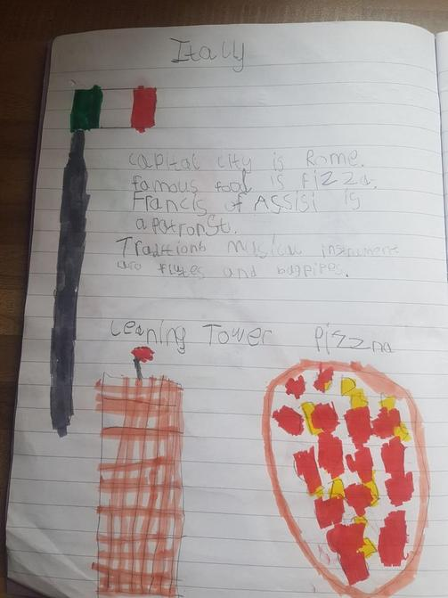 Brody N has been researching Italy!