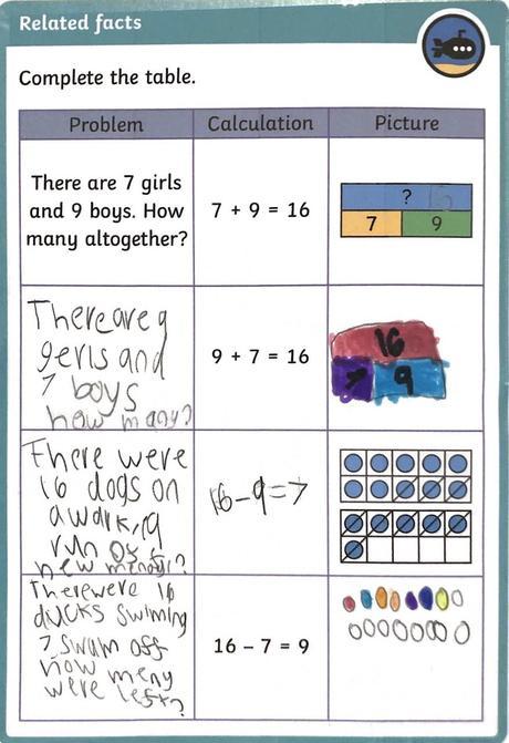Super maths Lottie!