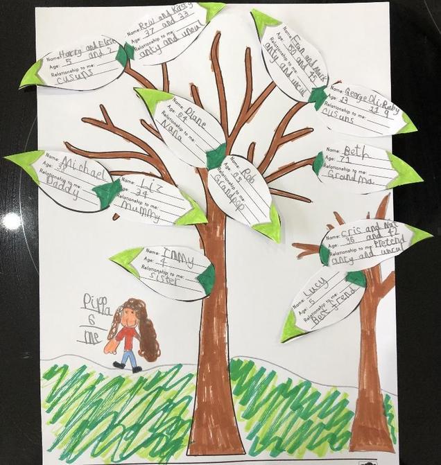 Great family tree Pippa.