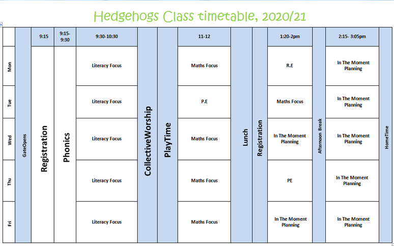 Class timetable and structure