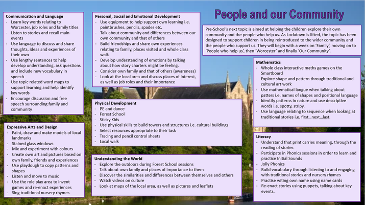 Macrh 2021 - People and Community