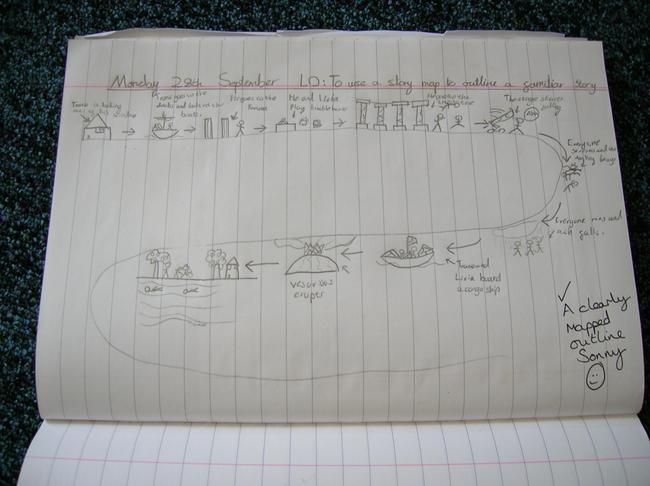 Sonny's story map