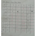 Super indoor times tables by martha