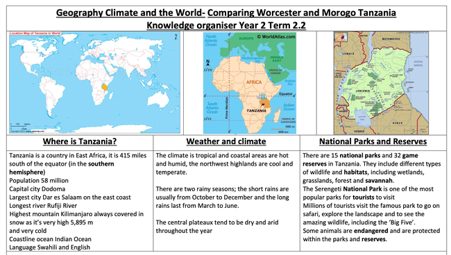 Climate and the World 1