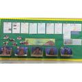 Topic display in Ash class
