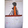 William's Volcano Text