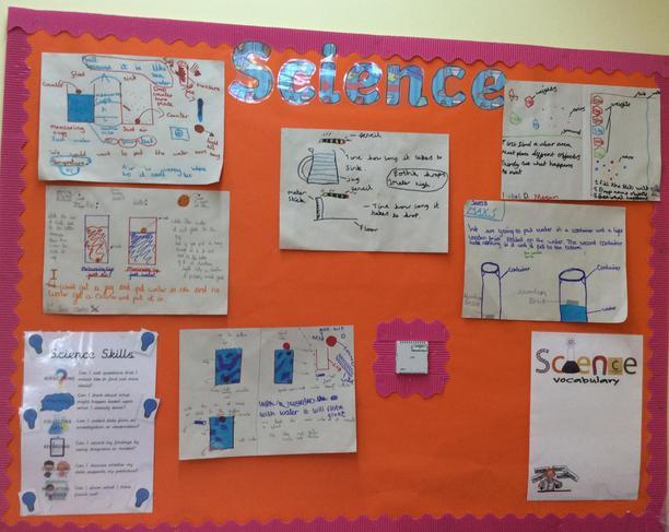 Class 11 - Science