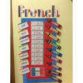 Year 3 - French