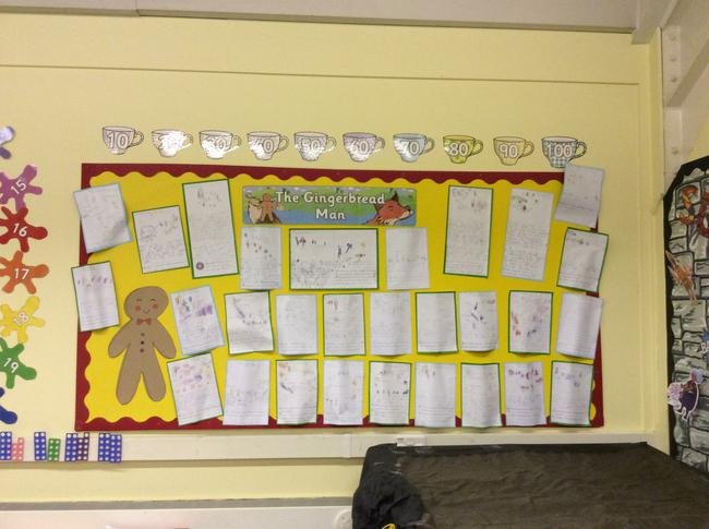 We wrote about the Gingerbread Man