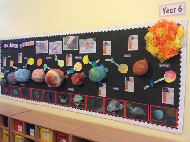 Year 6 - Space