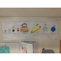 Alena H drew the solar system