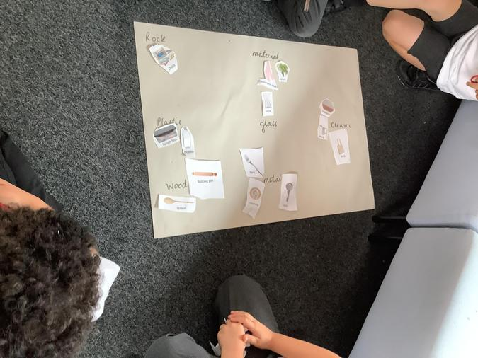 working together to name raw materials