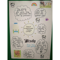Pupils in Year 5 learning about sustainability...