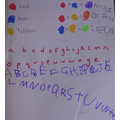 Lily's colour writing