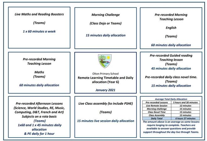 Y6 Remote Learning Allocation