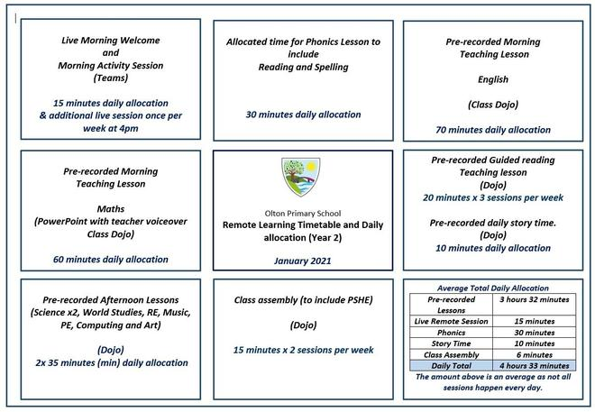 Y2 Remote Learning Allocation
