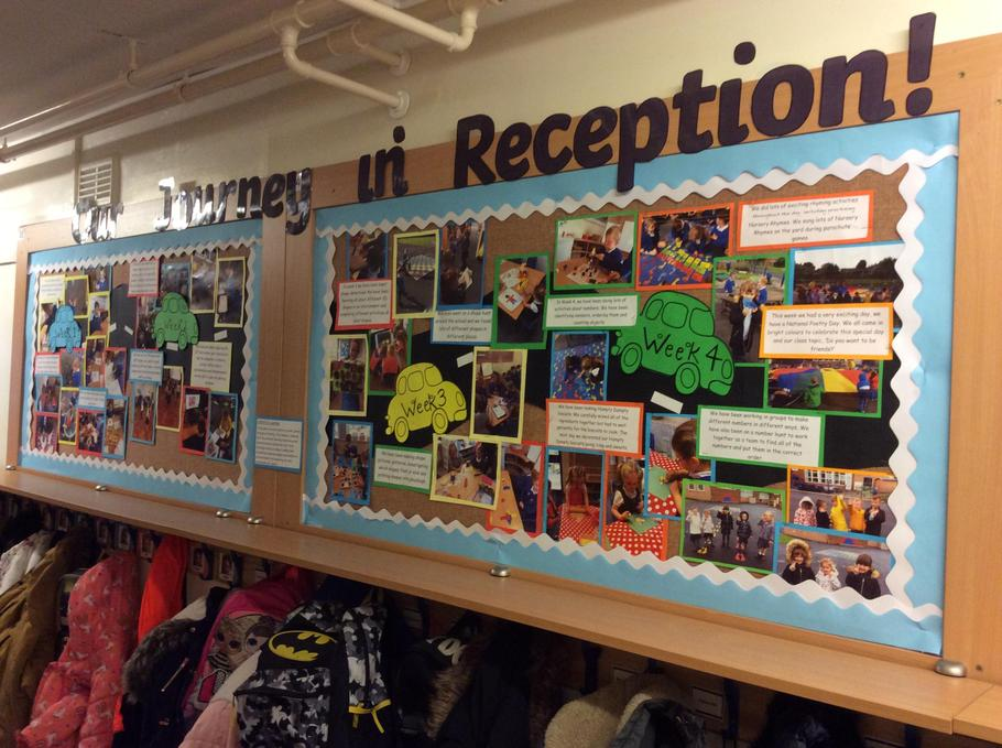 Reception's Timeline of their work