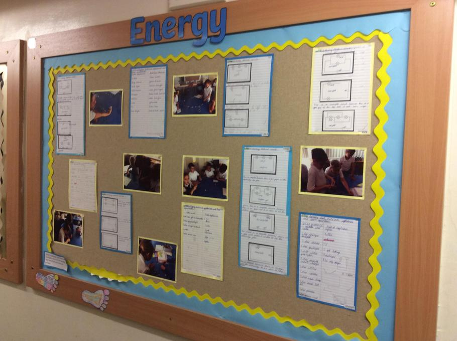 Year 4 Energy - Creative Curriculum