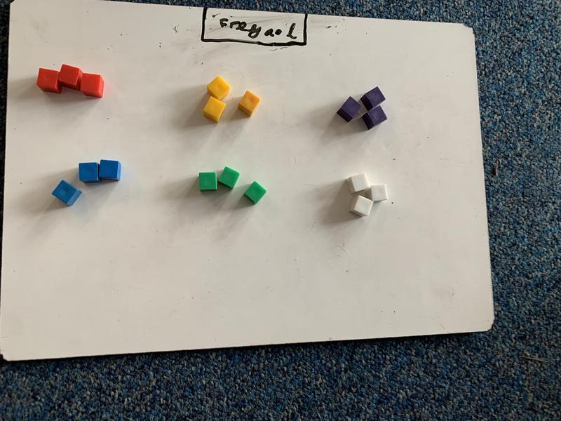 She showed multiplication is commutative