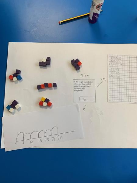 Arrays, repeated addition & number lines used too