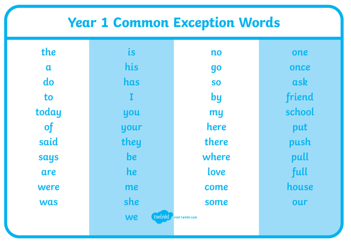 Here are some of the words that the children need to know by sight in Year 1.