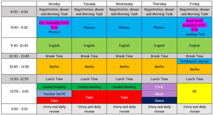 Sparkle Class Timetable